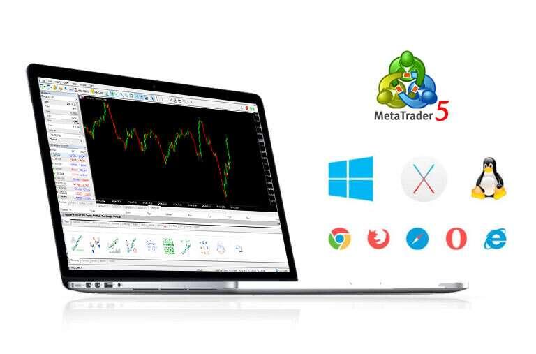 Webtrader la piattaforma più facile da usare | Forex Italia Trading